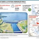 Proyecto de la Central Hidroeléctrica de Inambari - 2000MW