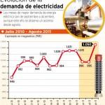 Bolivia: Crecen los apagones, estado anuncia inversión y puesta en operación de centrales de ciclo c...