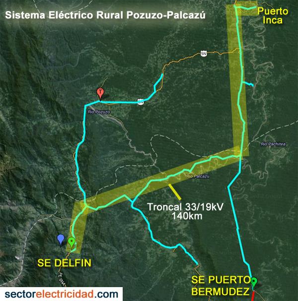Sistema-Electrico-Rural-Poz
