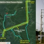 El sistema MRT 33/19kV como alternativa para electrificar zonas rurales amplias - Caso Perú (2da Par...