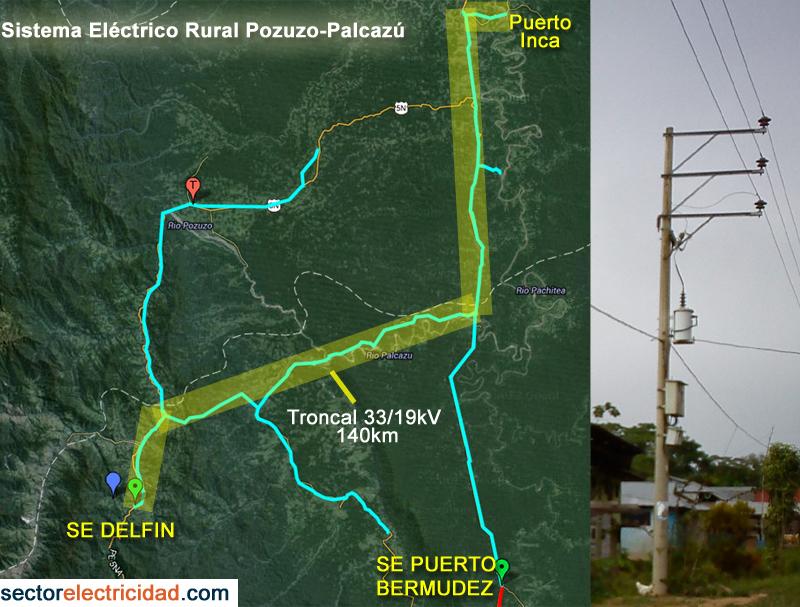 Sistema-MRT-33-19-como-alternativa-para-electrificar-zonas-rurales-amplias