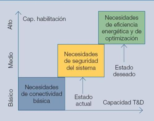 art109-redeseficientes-fig04