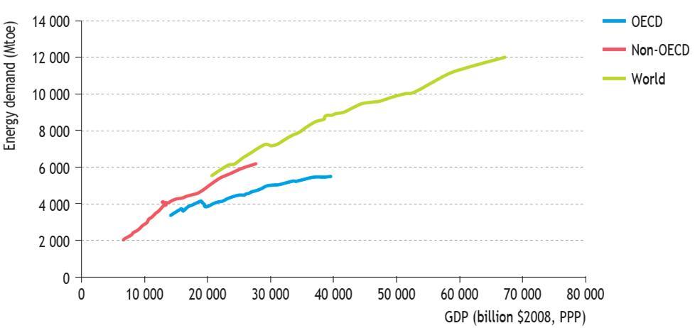 el binomio crisis energetica2