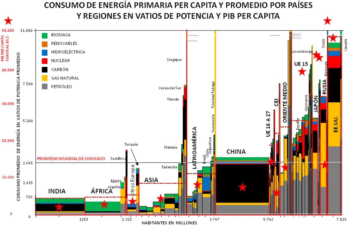 el binomio crisis energetica3