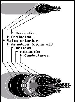 conductores electricos1