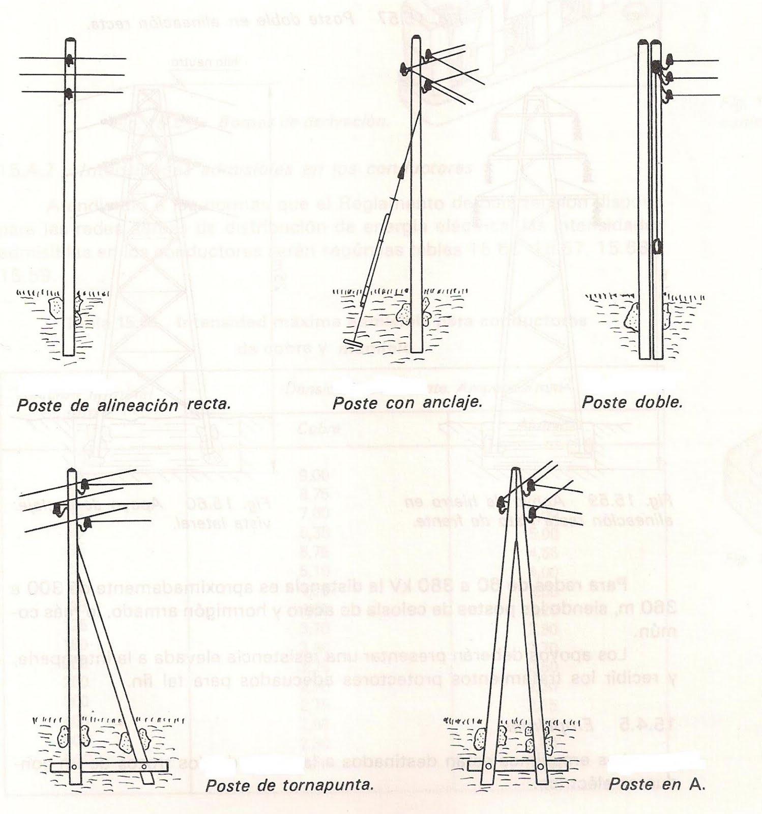 postes madera