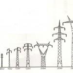 Tipos de estructuras para Alta, Media y Baja Tensión