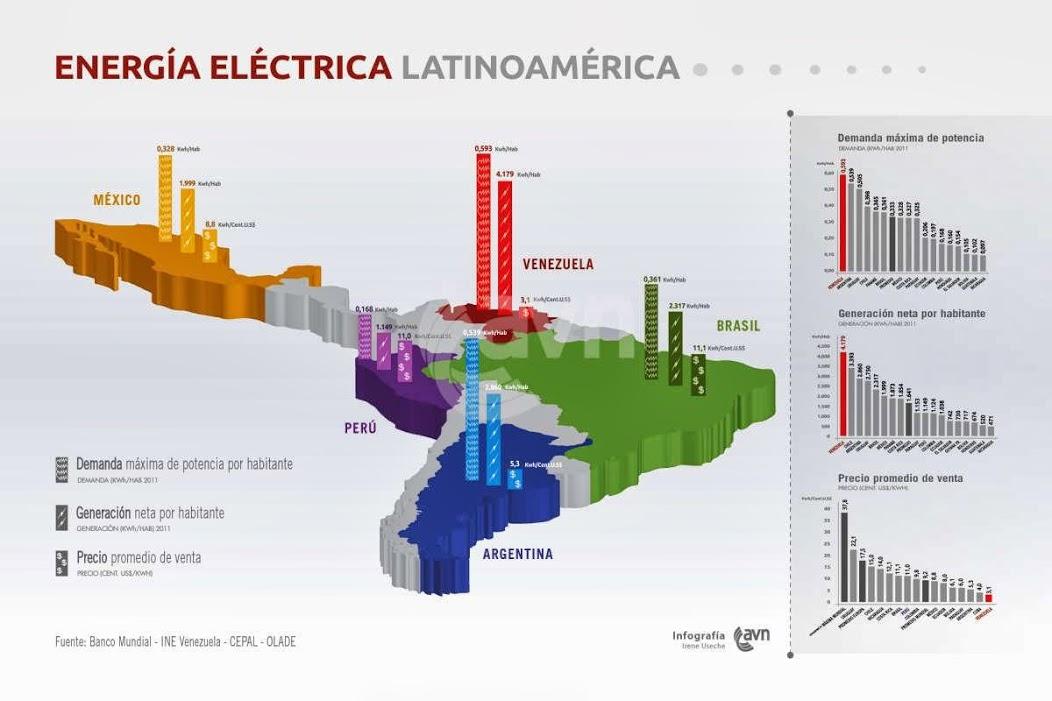 energia_electrica_latinoamerica011372275532