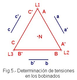 figura5
