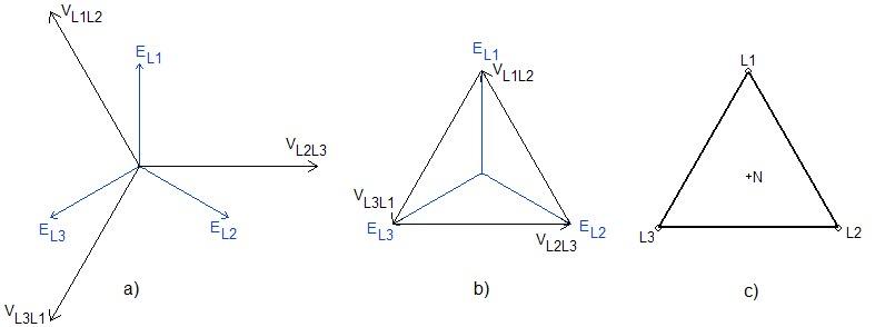 figuraap1