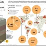 ¿Cambiará el gas de esquisto la geopolítica mundial?