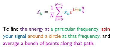 formula fourier