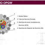 OPGW Tubo Central de Aluminio Extruido
