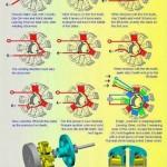 Como embobinar su motor...