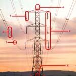 Modelado de líneas de transmisión (Parte 2)