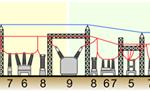 Partes de una subestación eléctrica (vista lateral)