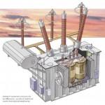 ¿Cómo es por dentro un transformador de potencia?