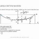 Video: Cálculo mecánico de líneas eléctricas aéreas Parte 1