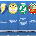 Perú: Obligaciones, compromisos y responsabilidades ambientales del sector electricidad