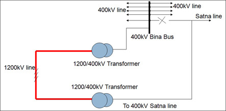 Single-line-diagram-for-the-1200-kV-National-Test-Station-8
