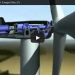 Video: ¿Cómo funciona un aerogenerador?