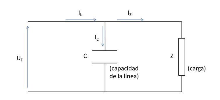 formula1P