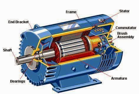 motor-electrico