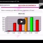 Video: Eficiencia Energética - Cálculo de sección en BT