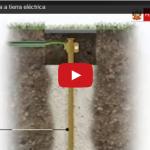 Video: El sistema de puesta a tierra eléctrica