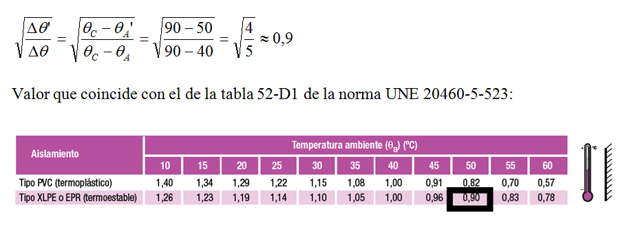 temperatura9
