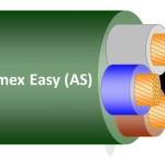Cables unipolares y cables multipolares ¿Cuándo utilizarlos?
