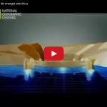 Video: Como funciona un sistema eléctrico de potencia