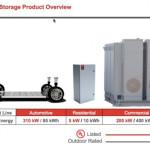 Tesla Motors presentará la batería que sacará a tu casa de la red eléctrica comercial