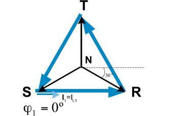 Diagrama fasorial caso A