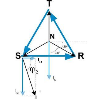 Diagrama fasorial caso C