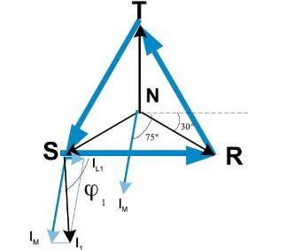 Diagrama fasorial caso D