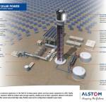 Central eléctrica de energía solar activa las 24 horas