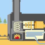 Pregunta del día: Cuando usamos biomasa para producir energía ...