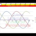Video: Los armónicos en la red eléctrica