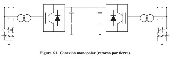 coneccion monopolar