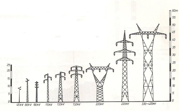 sistema-de-transmision