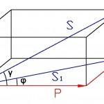 ¿Cuál es la diferencia entre Cosφ y Factor de Potencia?