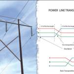 Explicando la transposición de líneas de transmisión