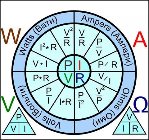 rueda-formulas