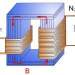 ¿Por qué un transformador sólo funciona con corriente alterna?