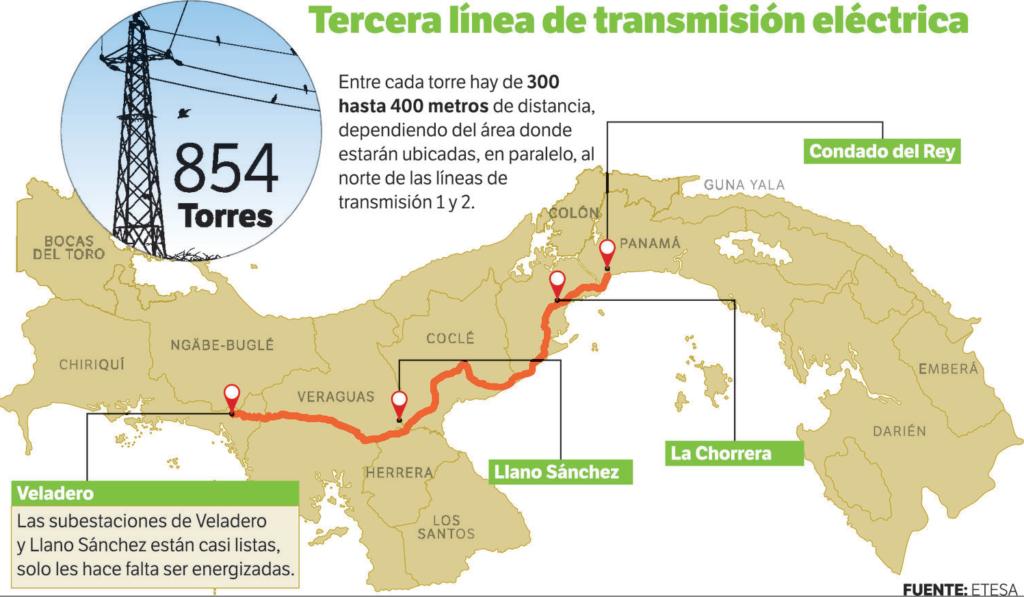 panama-tercera-linea-de-transmision