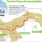 Panamá: Tercera línea de transmisión del país lista a finales del 2016