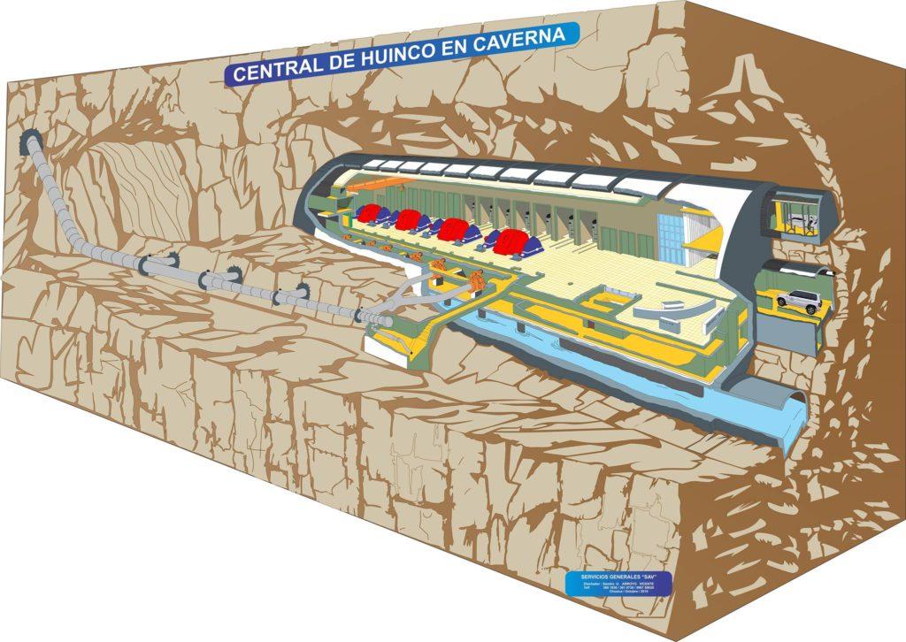 central-huinco