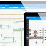 AMEBA - Nueva herramienta de simulación de mercados eléctricos