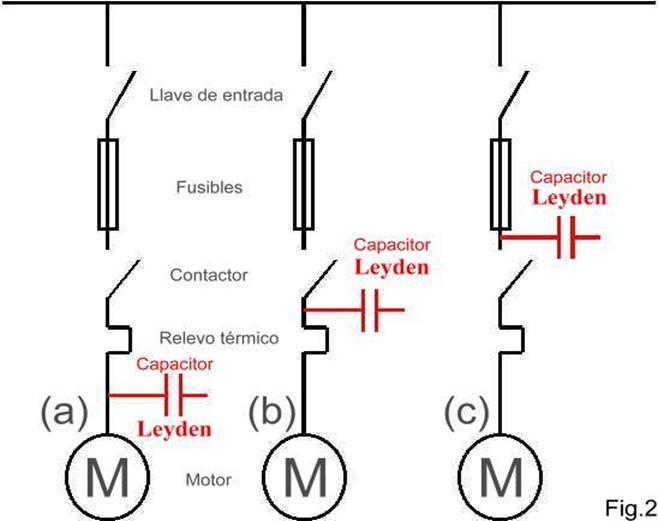 ubicacion-de-los-capacitores